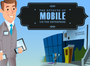 Accellion-Blog-mobile-infographic