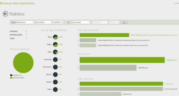 Relatórios de acesso a arquivos com o FileAudit