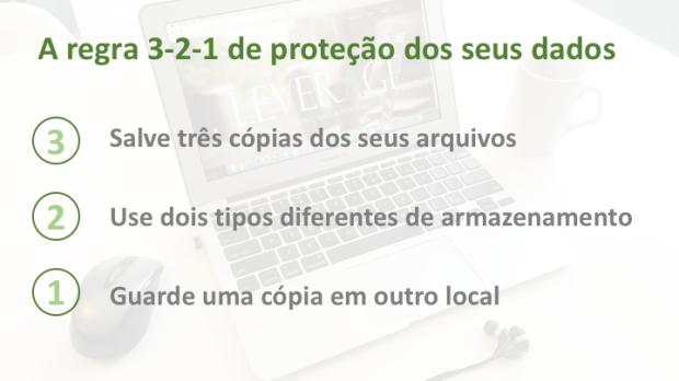 Regra 3-2-1 para proteção de dados