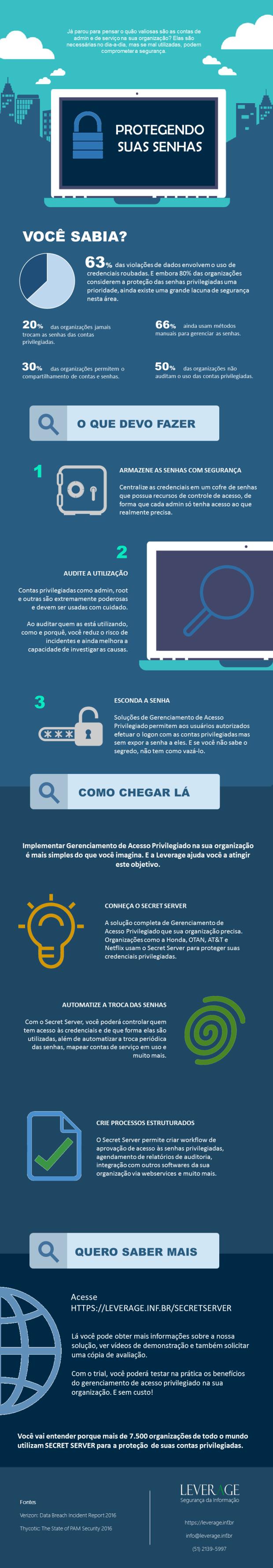 Infografico Senhas3